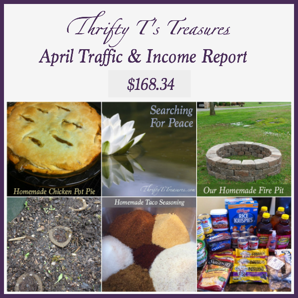 april traffic and income report